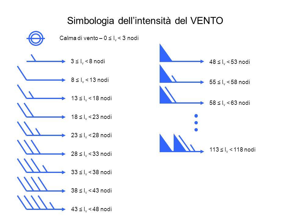 Simbologia dellintensità del VENTO Calma di vento – 0 I v < 3 nodi 3 I v < 8 nodi 8 I v < 13 nodi 13 I v < 18 nodi 18 I v < 23 nodi 23 I v < 28 nodi 2