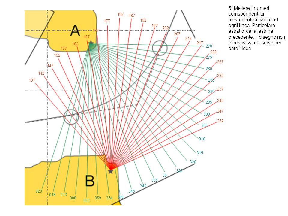 5. Mettere i numeri corrispondenti ai rilevamenti di fianco ad ogni linea.