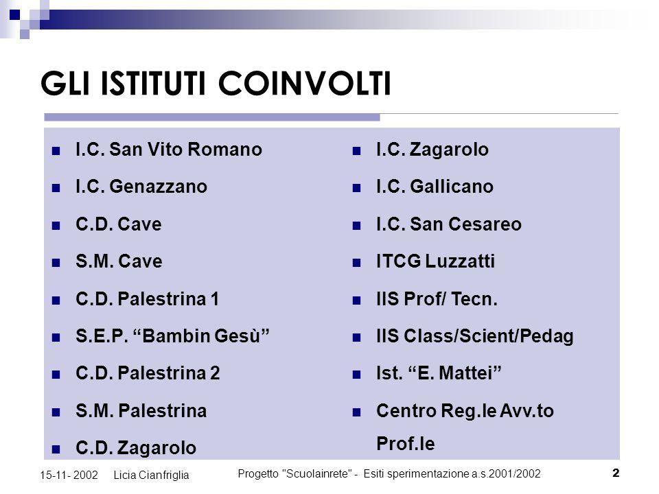 Progetto Scuolainrete - Esiti sperimentazione a.s.2001/200223 15-11- 2002 Licia Cianfriglia MATEMATICA – PRIMA MEDIA MEDIA DEVIAZIONE STANDARD MEDIANA PUNTEGGIO MAX CONSEG.