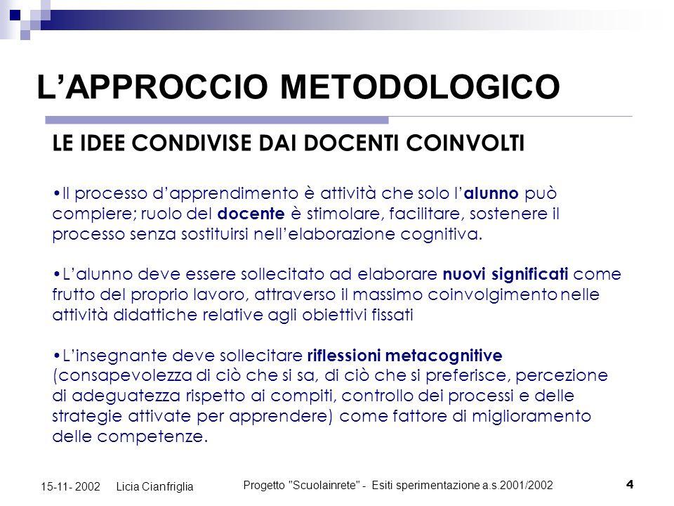 Progetto Scuolainrete - Esiti sperimentazione a.s.2001/200215 15-11- 2002 Licia Cianfriglia AREA LINGUISTICA - QUINTA ELEMENTARE N° ITEM 12345678910111213141516171819 IND.