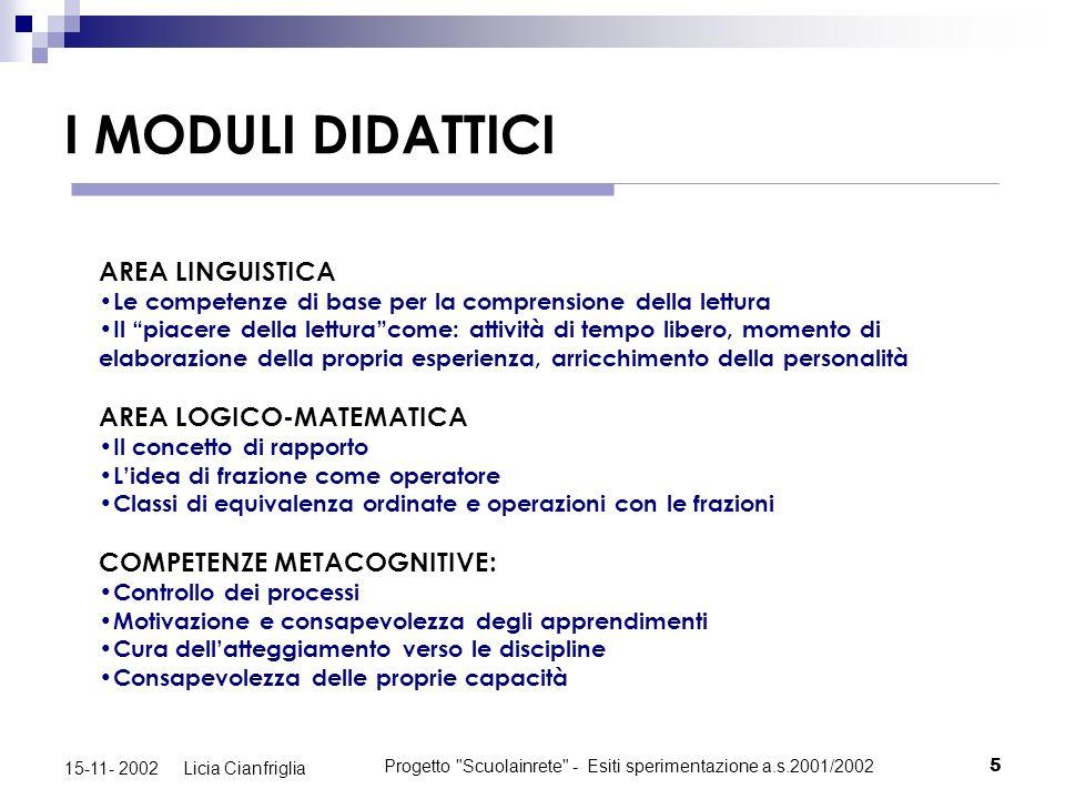 Progetto Scuolainrete - Esiti sperimentazione a.s.2001/200216 15-11- 2002 Licia Cianfriglia AREA LINGUISTICA – V ELEM.