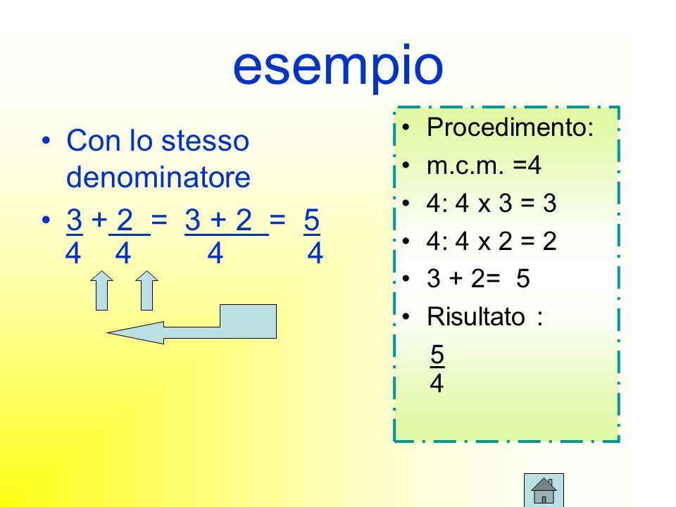 esempio Con lo stesso denominatore 3 + 2 = 3 + 2 = 5 4 4 4 4 Procedimento: m.c.m. =4 4: 4 x 3 = 3 4: 4 x 2 = 2 3 + 2= 5 Risultato : 5 4