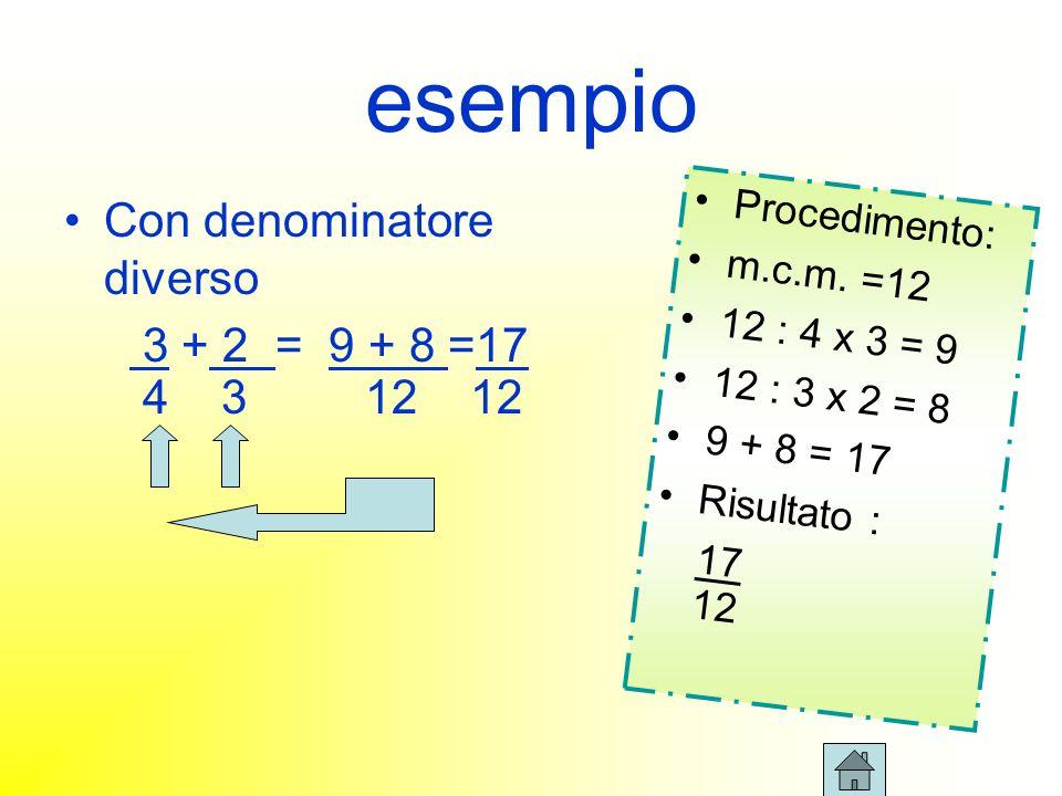 esempio Con denominatore diverso 3 + 2 = 9 + 8 =17 4 3 12 12 Procedimento: m.c.m. =12 12 : 4 x 3 = 9 12 : 3 x 2 = 8 9 + 8 = 17 Risultato : 17 12