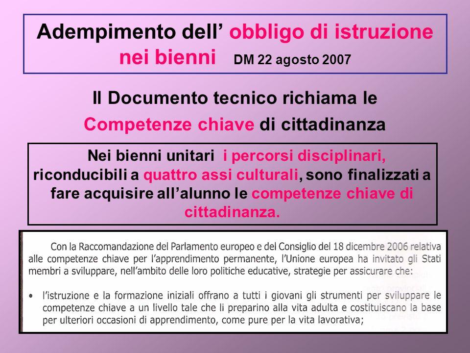 Cinzia Galassi SSIS Marche5 Adempimento dell obbligo di istruzione nei bienni DM 22 agosto 2007 Il Documento tecnico richiama le Competenze chiave di
