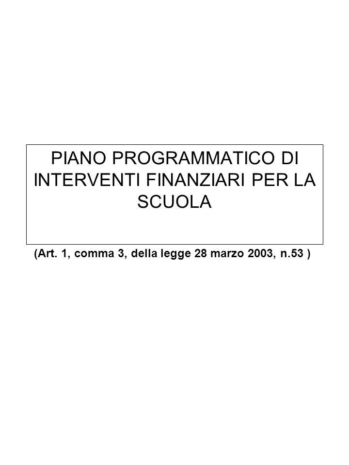 PIANO PROGRAMMATICO DI INTERVENTI FINANZIARI PER LA SCUOLA (Art. 1, comma 3, della legge 28 marzo 2003, n.53 )