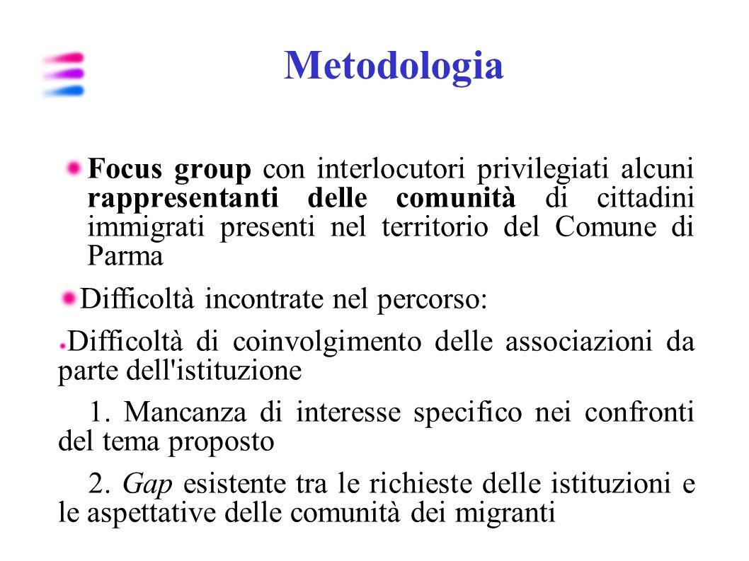 Metodologia Focus group con interlocutori privilegiati alcuni rappresentanti delle comunità di cittadini immigrati presenti nel territorio del Comune