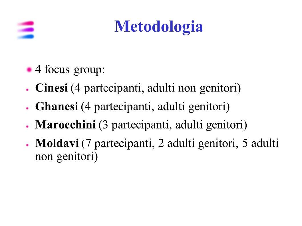 Metodologia 4 focus group: Cinesi (4 partecipanti, adulti non genitori) Ghanesi (4 partecipanti, adulti genitori) Marocchini (3 partecipanti, adulti g