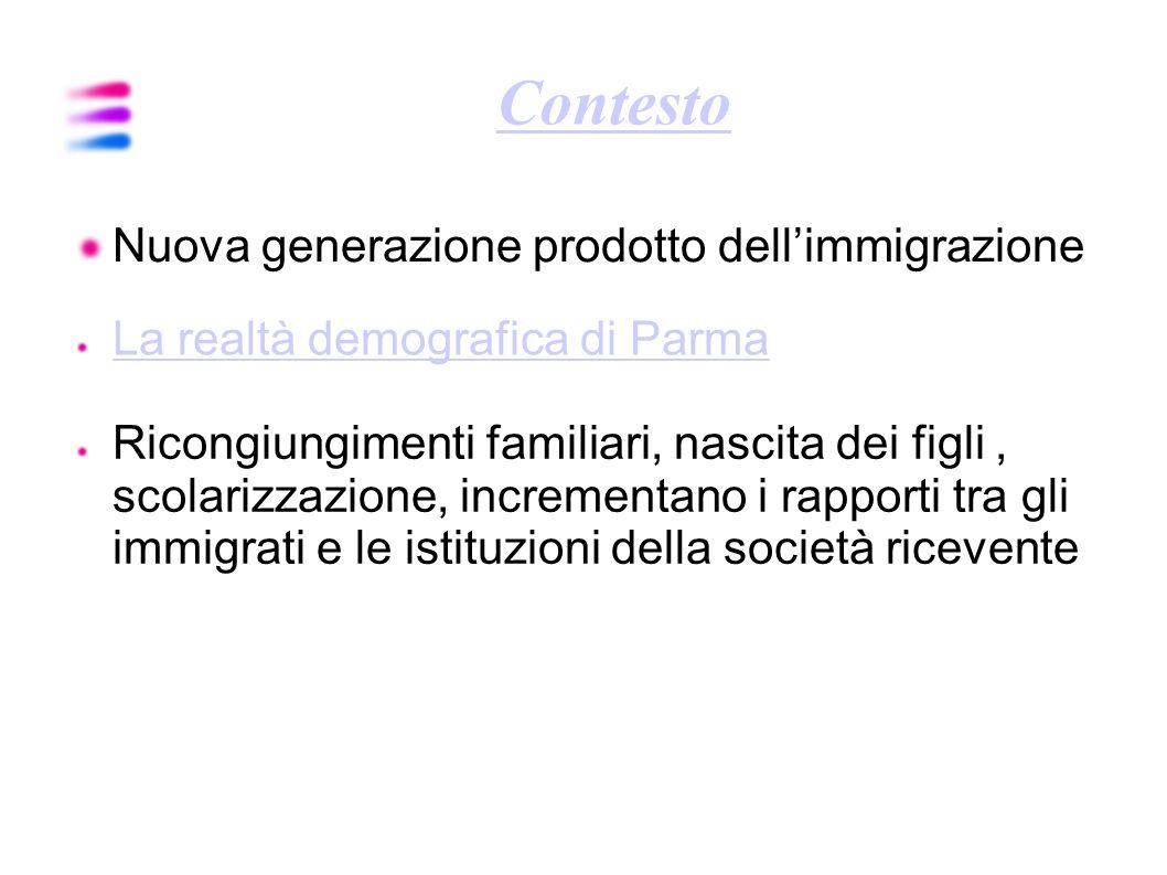 La realtà demografica di Parma dati 2006 dell Osservatorio Provinciale sull Immigrazione 30.798 stranieri residenti in Provincia (7,4% sul totale della popolazione) 883 stranieri nella fascia d età 11-13 anni (9,4%) 1.561 stranieri nella fascia d età 14-18 anni (9,5%) Principali provenienze: Albania, Marocco, Tunisia, Moldavia, Romania, India, Filipine, Senegal, Ucraina Alunni nelle scuole, principali provenienze.