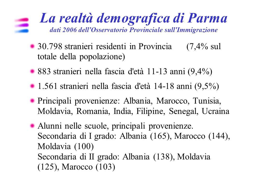 La realtà demografica di Parma dati 2006 dell'Osservatorio Provinciale sull'Immigrazione 30.798 stranieri residenti in Provincia (7,4% sul totale dell