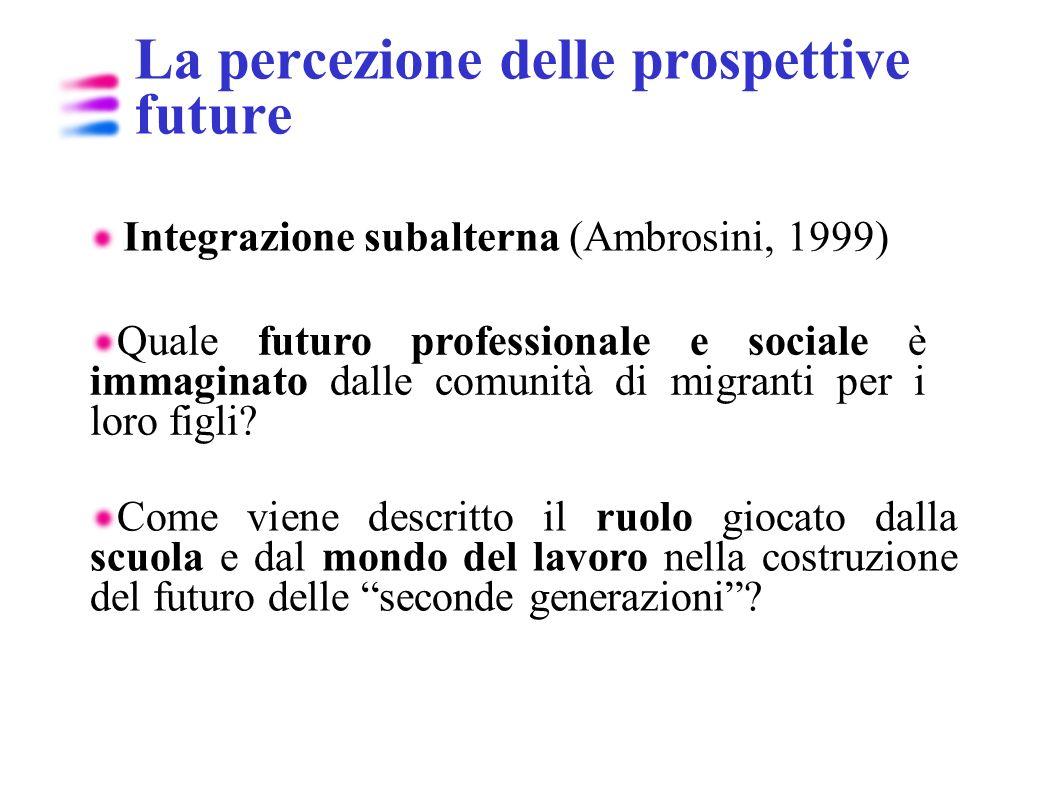 La percezione delle prospettive future Integrazione subalterna (Ambrosini, 1999) Quale futuro professionale e sociale è immaginato dalle comunità di m