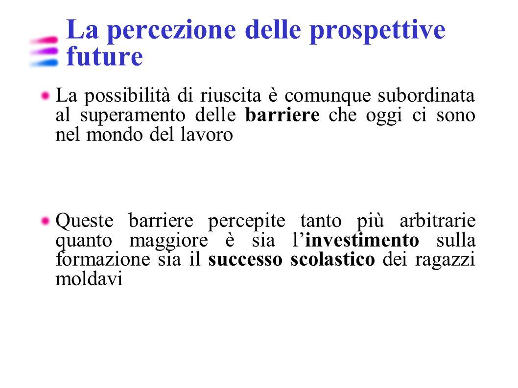 La percezione delle prospettive future La possibilità di riuscita è comunque subordinata al superamento delle barriere che oggi ci sono nel mondo del