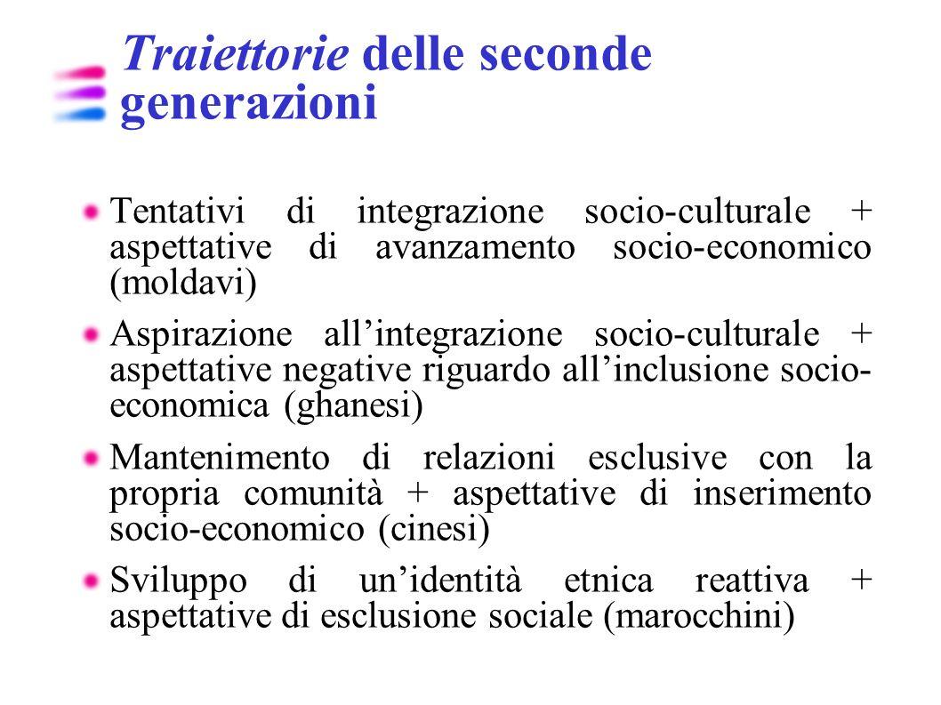 Traiettorie delle seconde generazioni Tentativi di integrazione socio-culturale + aspettative di avanzamento socio-economico (moldavi) Aspirazione all