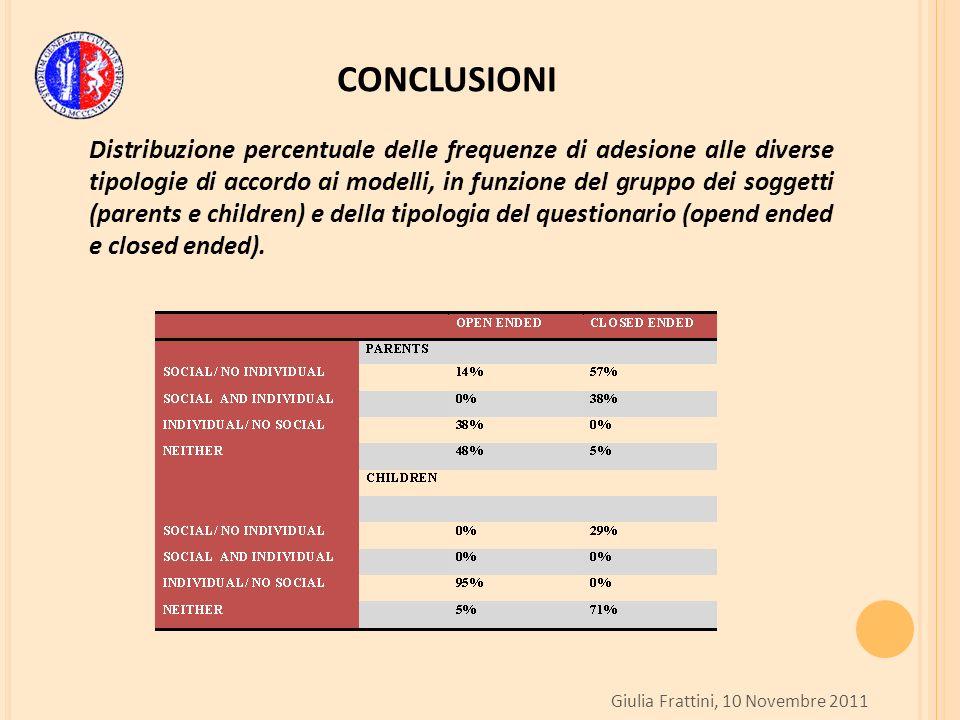 CONCLUSIONI Distribuzione percentuale delle frequenze di adesione alle diverse tipologie di accordo ai modelli, in funzione del gruppo dei soggetti (p