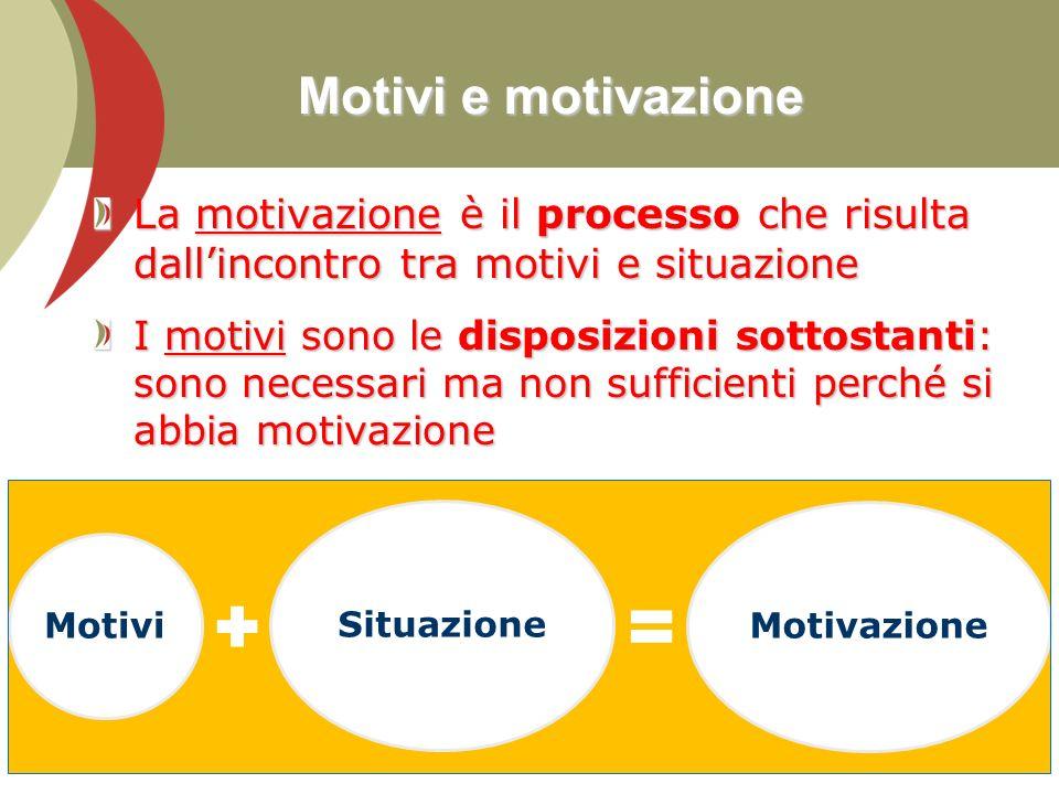 Motivi e motivazione Motivi e motivazione La motivazione è il processo che risulta dallincontro tra motivi e situazione I motivi sono le disposizioni