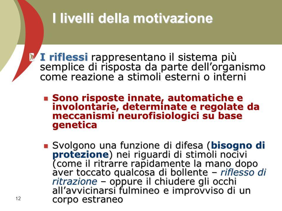 12 I livelli della motivazione I riflessi rappresentano il sistema più semplice di risposta da parte dellorganismo come reazione a stimoli esterni o i