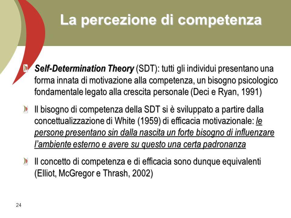 24 La percezione di competenza Self-Determination Theory (SDT): tutti gli individui presentano una forma innata di motivazione alla competenza, un bis