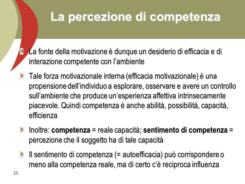 25 La percezione di competenza La fonte della motivazione è dunque un desiderio di efficacia e di interazione competente con lambiente Tale forza moti