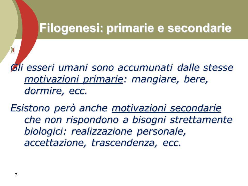Filogenesi: primarie e secondarie Gli esseri umani sono accumunati dalle stesse motivazioni primarie: mangiare, bere, dormire, ecc. Esistono però anch