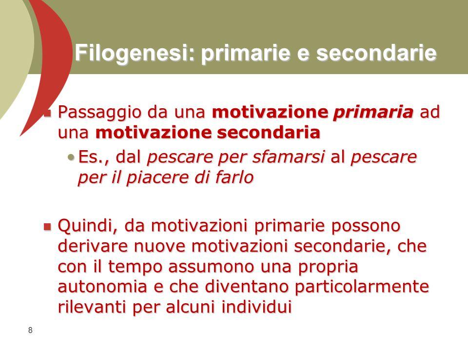 Filogenesi: primarie e secondarie Passaggio da una motivazione primaria ad una motivazione secondaria Passaggio da una motivazione primaria ad una mot