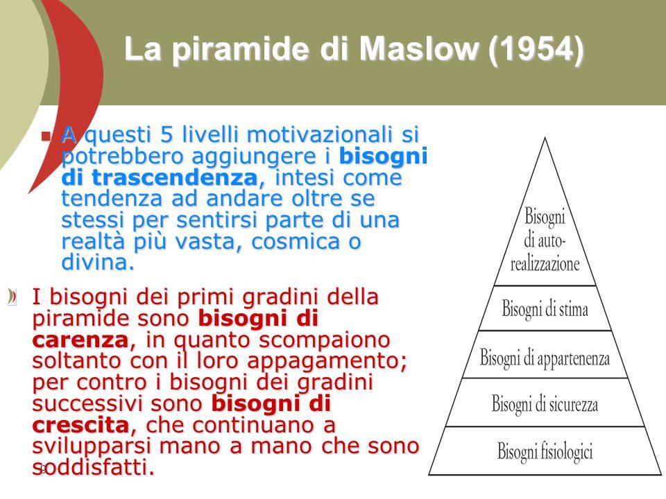 9 La piramide di Maslow (1954) A questi 5 livelli motivazionali si potrebbero aggiungere i bisogni di trascendenza, intesi come tendenza ad andare olt
