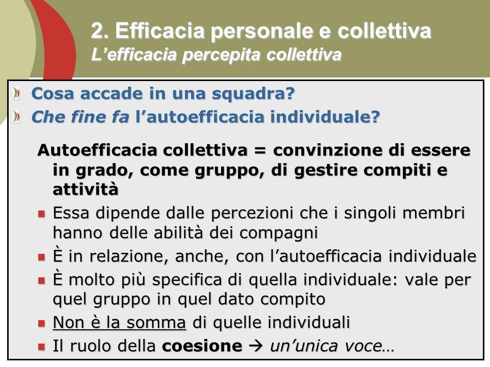 26 2.Efficacia personale e collettiva Lefficacia percepita collettiva Cosa accade in una squadra.