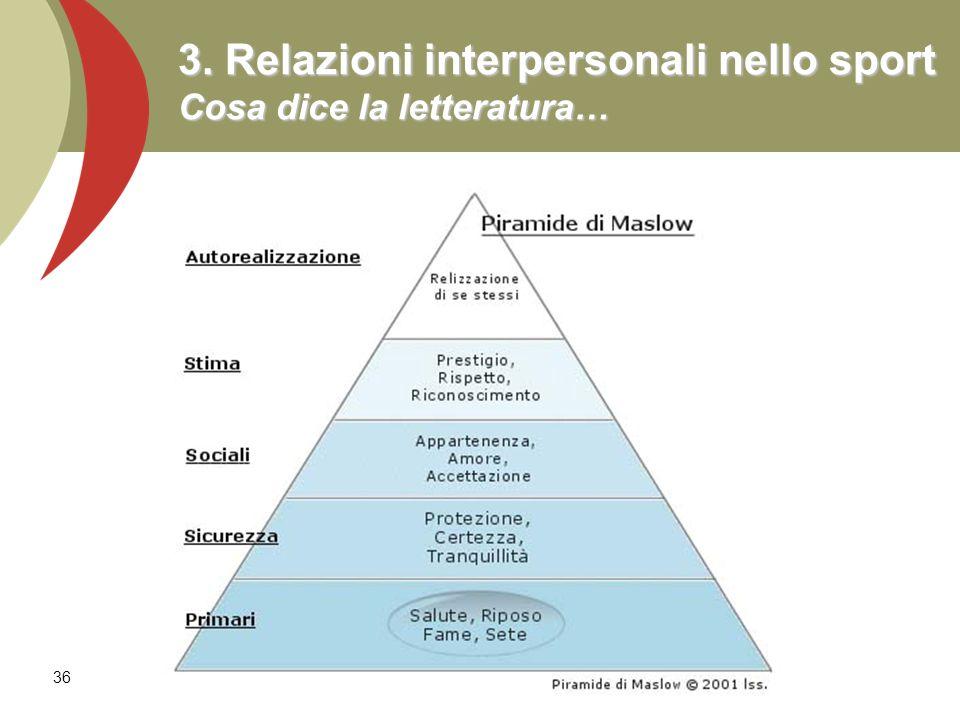 36 3. Relazioni interpersonali nello sport Cosa dice la letteratura…