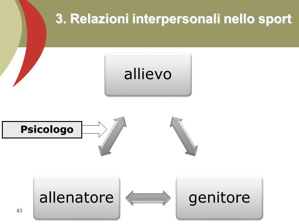 43 3. Relazioni interpersonali nello sport allievogenitoreallenatore Psicologo