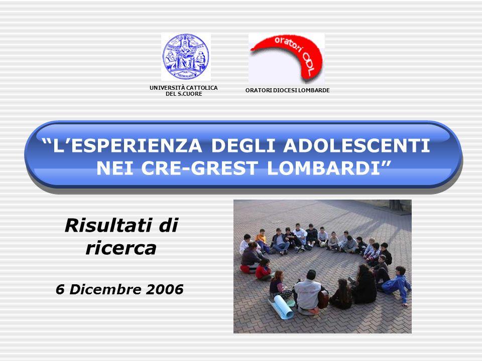 ORATORI DIOCESI LOMBARDE LESPERIENZA DEGLI ADOLESCENTI NEI CRE-GREST LOMBARDI UNIVERSITÀ CATTOLICA DEL S.CUORE Risultati di ricerca 6 Dicembre 2006