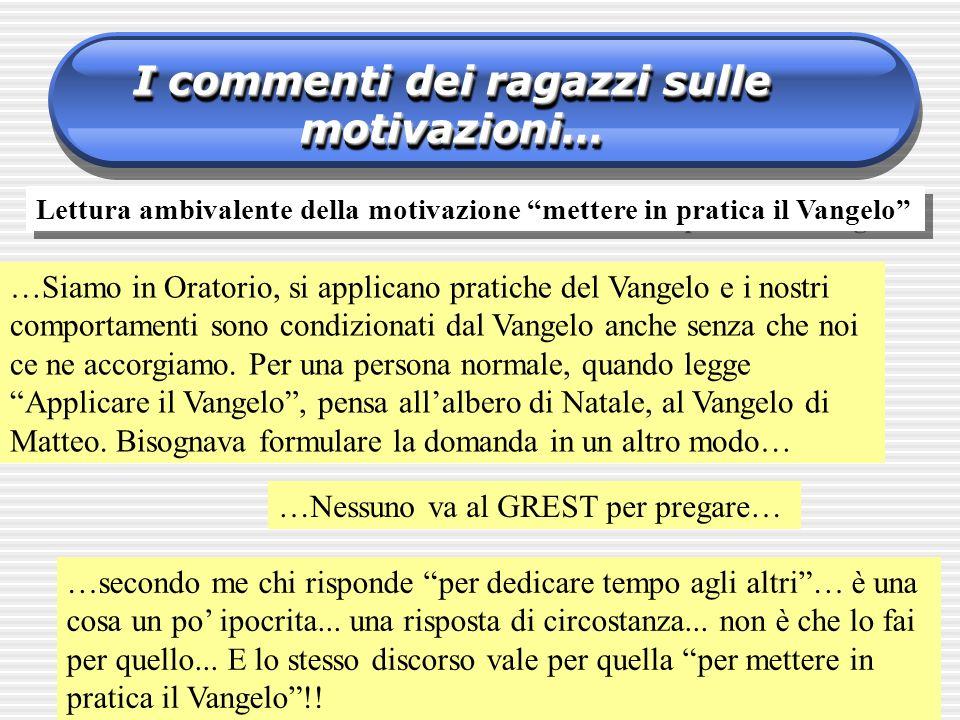 I commenti dei ragazzi sulle motivazioni… Lettura ambivalente della motivazione mettere in pratica il Vangelo …Siamo in Oratorio, si applicano pratich