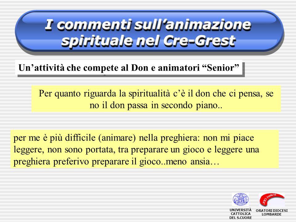 I commenti sullanimazione spirituale nel Cre-Grest Unattività che compete al Don e animatori Senior Per quanto riguarda la spiritualità cè il don che ci pensa, se no il don passa in secondo piano..