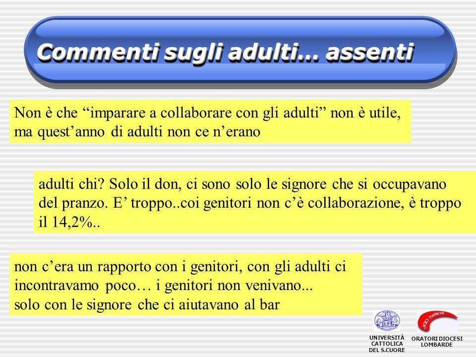 Commenti sugli adulti… assenti Non è che imparare a collaborare con gli adulti non è utile, ma questanno di adulti non ce nerano adulti chi.