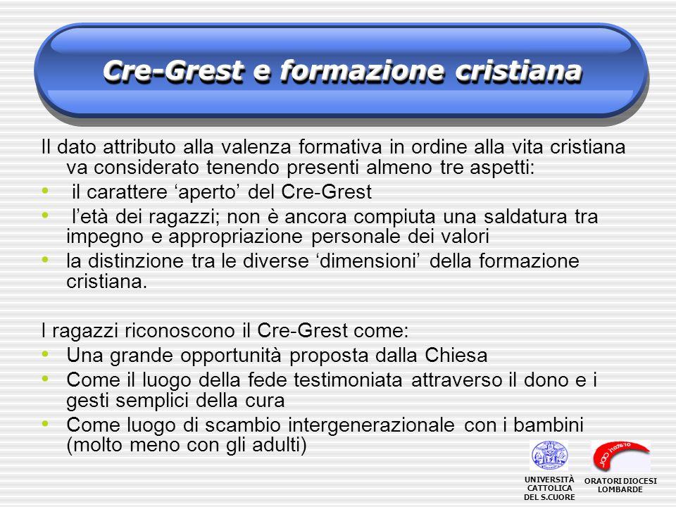 Cre-Grest e formazione cristiana Il dato attributo alla valenza formativa in ordine alla vita cristiana va considerato tenendo presenti almeno tre asp