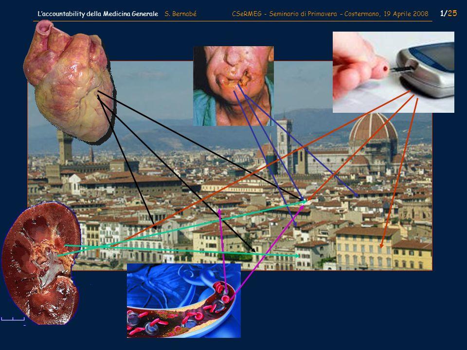 1/25 Laccountability della Medicina Generale S. Bernabé CSeRMEG - Seminario di Primavera – Costermano, 19 Aprile 2008