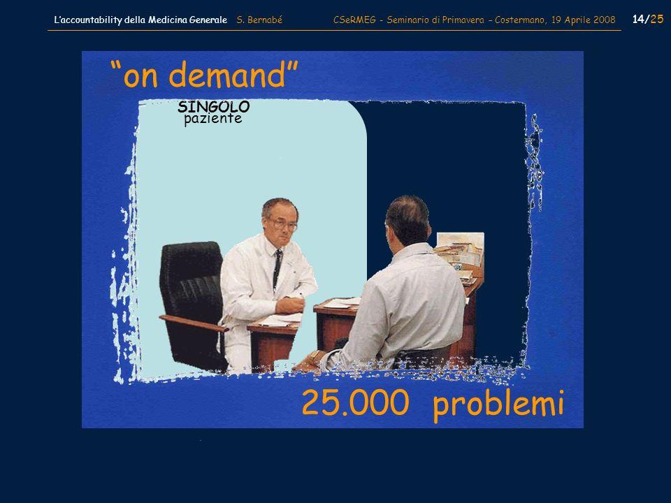 SINGOLO 25.000problemi on demand paziente 14/25 Laccountability della Medicina Generale S. Bernabé CSeRMEG - Seminario di Primavera – Costermano, 19 A