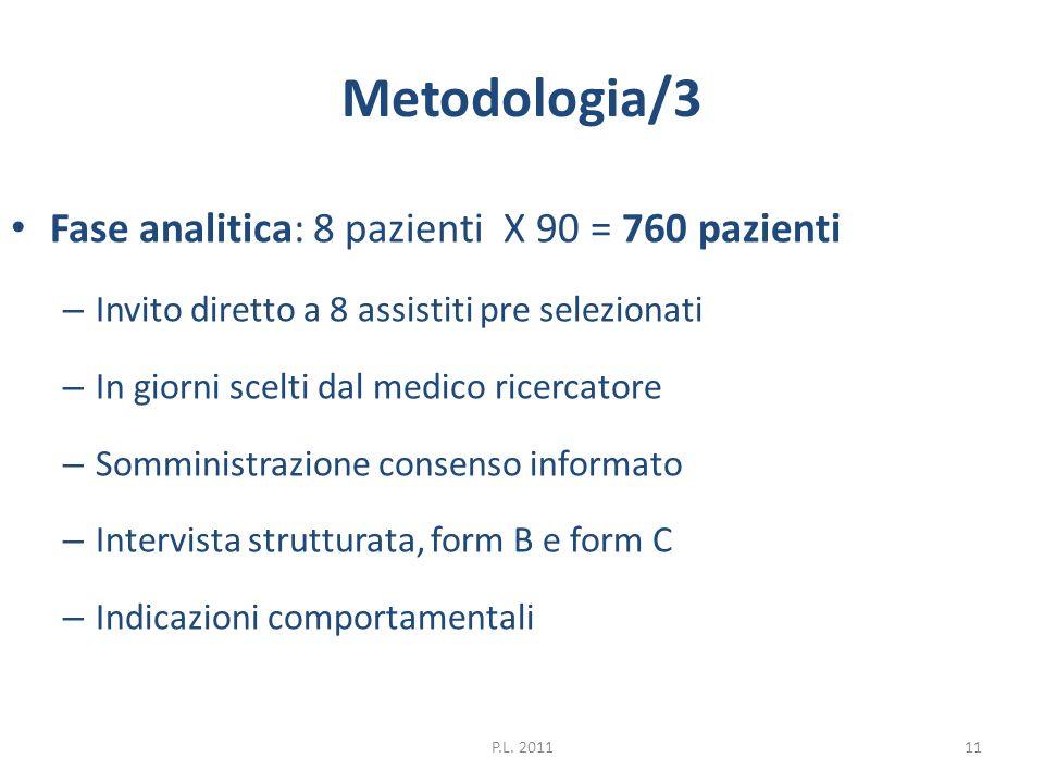 Metodologia/3 Fase analitica: 8 pazienti X 90 = 760 pazienti – Invito diretto a 8 assistiti pre selezionati – In giorni scelti dal medico ricercatore