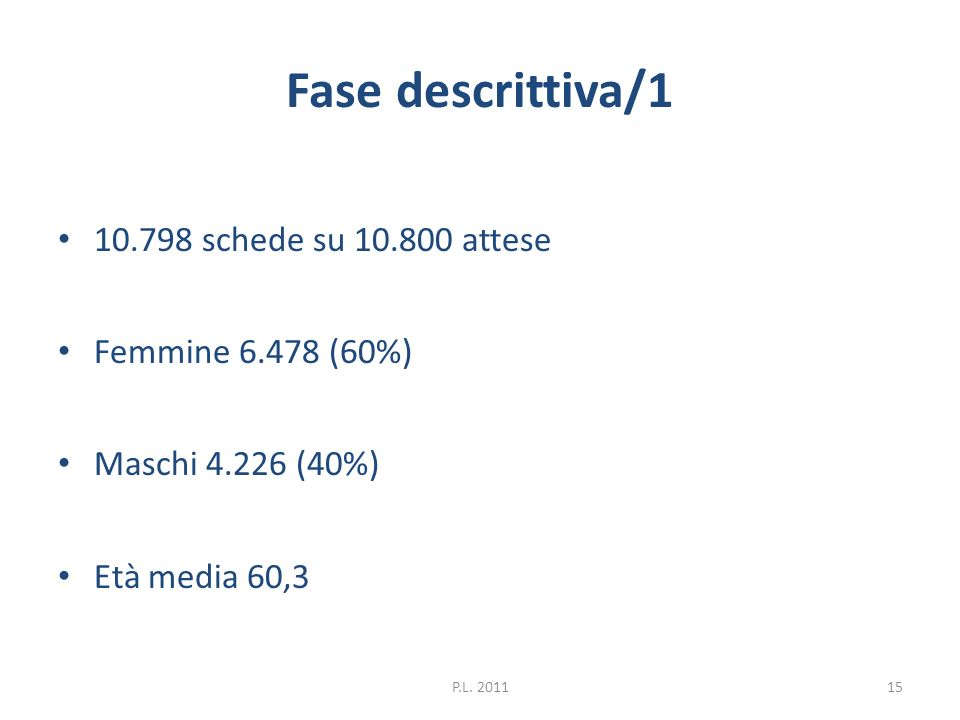 Fase descrittiva/1 10.798 schede su 10.800 attese Femmine 6.478 (60%) Maschi 4.226 (40%) Età media 60,3 15P.L. 2011