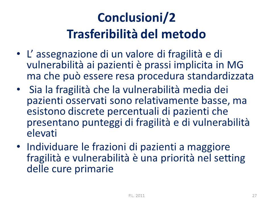 Conclusioni/2 Trasferibilità del metodo L assegnazione di un valore di fragilità e di vulnerabilità ai pazienti è prassi implicita in MG ma che può es