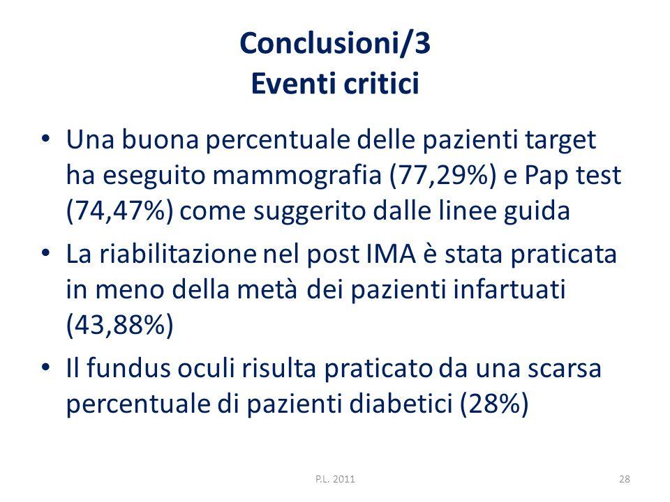 Conclusioni/3 Eventi critici Una buona percentuale delle pazienti target ha eseguito mammografia (77,29%) e Pap test (74,47%) come suggerito dalle lin