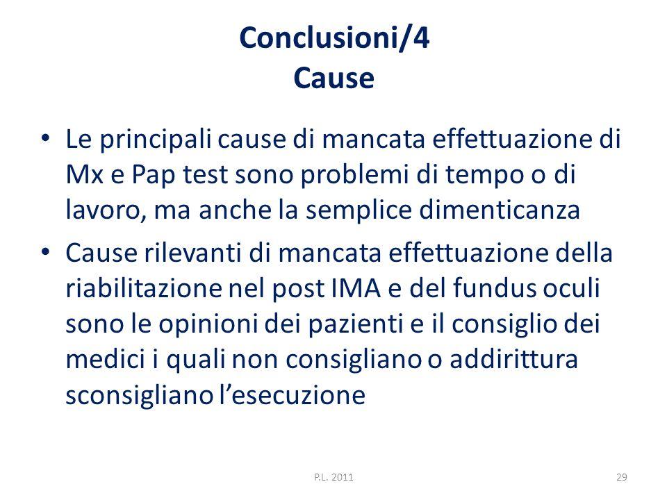 Conclusioni/4 Cause Le principali cause di mancata effettuazione di Mx e Pap test sono problemi di tempo o di lavoro, ma anche la semplice dimenticanz