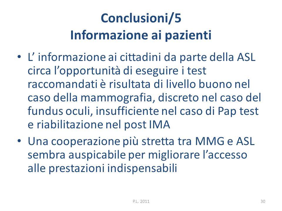 Conclusioni/5 Informazione ai pazienti L informazione ai cittadini da parte della ASL circa lopportunità di eseguire i test raccomandati è risultata d