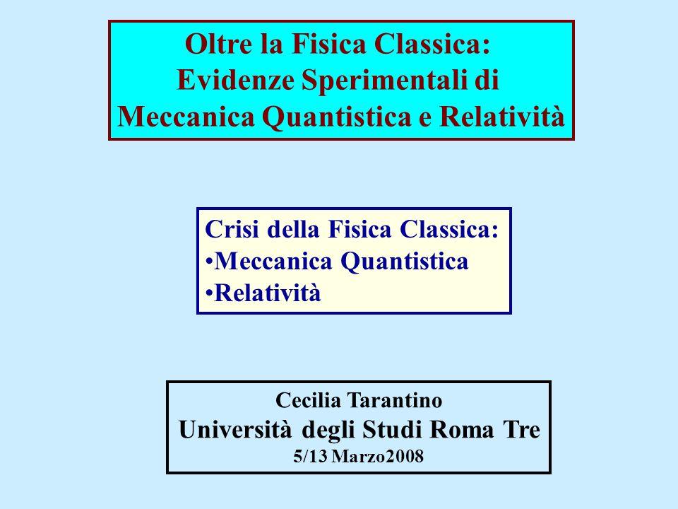 900: Limiti della Fisica Classica Nascita della Fisica Moderna Su scala macroscopica: velocità << c azione >> h La fisica classica continua a descrivere bene la realtà di tutti i giorni (che conosciamo e capiamo) Niels Bohr, 1927: Chi non resta sbalordito dalla meccanica quantistica evidentemente non la capisce Richard Feynman, 1967: Nessuno capisce la meccanica quantistica
