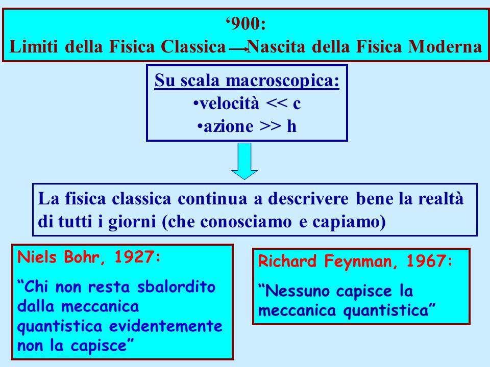 900: Limiti della Fisica Classica Nascita della Fisica Moderna Su scala macroscopica: velocità << c azione >> h La fisica classica continua a descrive