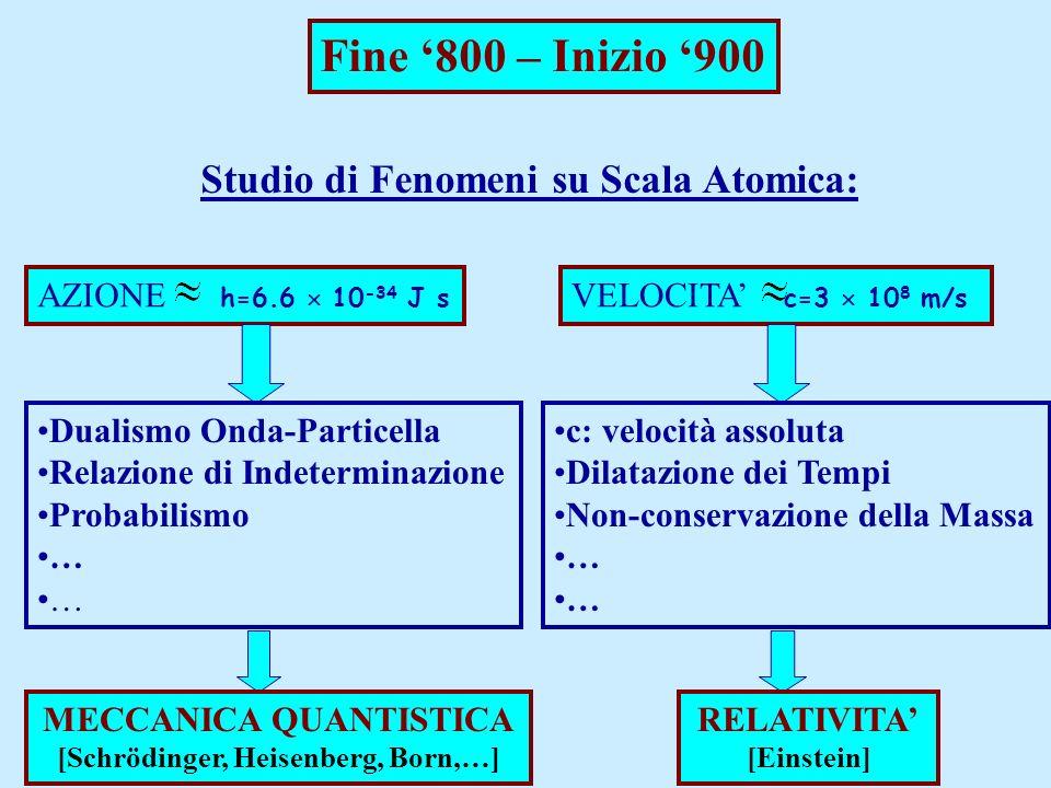 Fine 800 – Inizio 900 Studio di Fenomeni su Scala Atomica: AZIONE h=6.6 10 -34 J s Dualismo Onda-Particella Relazione di Indeterminazione Probabilismo