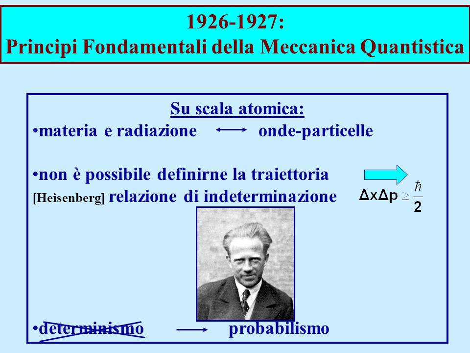 1926-1927: Principi Fondamentali della Meccanica Quantistica Su scala atomica: materia e radiazione onde-particelle non è possibile definirne la traie