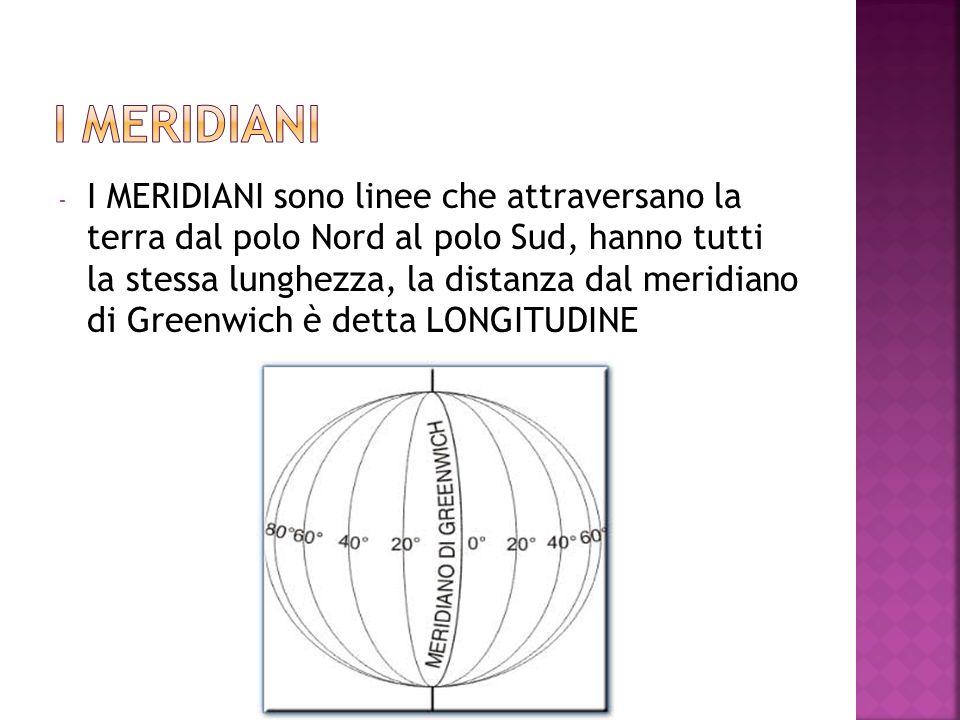 - I MERIDIANI sono linee che attraversano la terra dal polo Nord al polo Sud, hanno tutti la stessa lunghezza, la distanza dal meridiano di Greenwich è detta LONGITUDINE