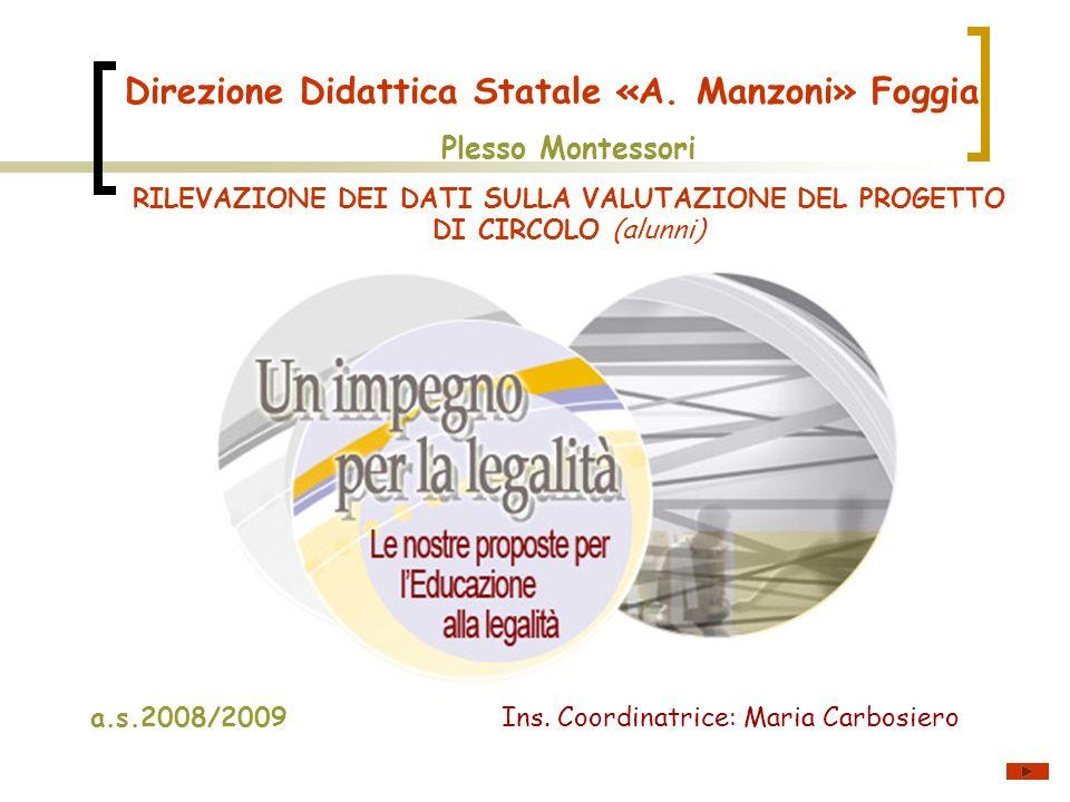 Direzione Didattica Statale «A. Manzoni» Foggia Plesso Montessori RILEVAZIONE DEI DATI SULLA VALUTAZIONE DEL PROGETTO DI CIRCOLO (alunni) a.s.2008/200