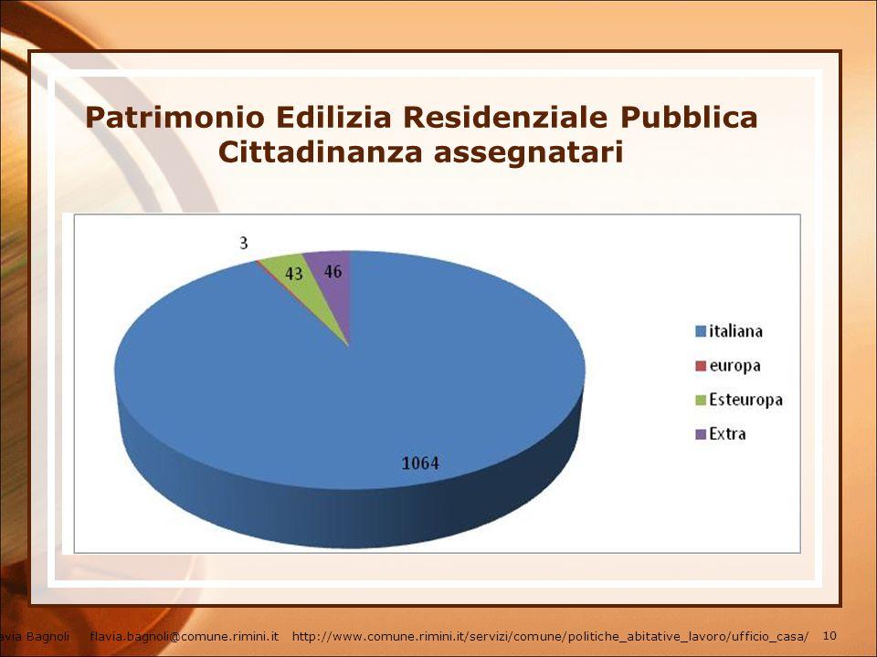 Patrimonio Edilizia Residenziale Pubblica Cittadinanza assegnatari Flavia Bagnoli flavia.bagnoli@comune.rimini.it http://www.comune.rimini.it/servizi/