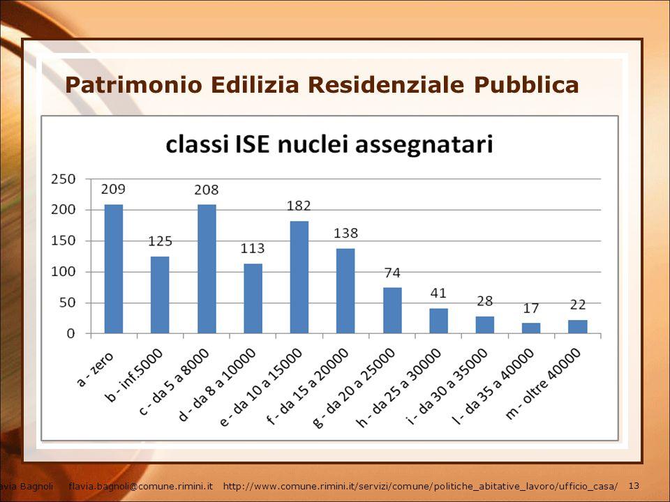 Patrimonio Edilizia Residenziale Pubblica Flavia Bagnoli flavia.bagnoli@comune.rimini.it http://www.comune.rimini.it/servizi/comune/politiche_abitativ