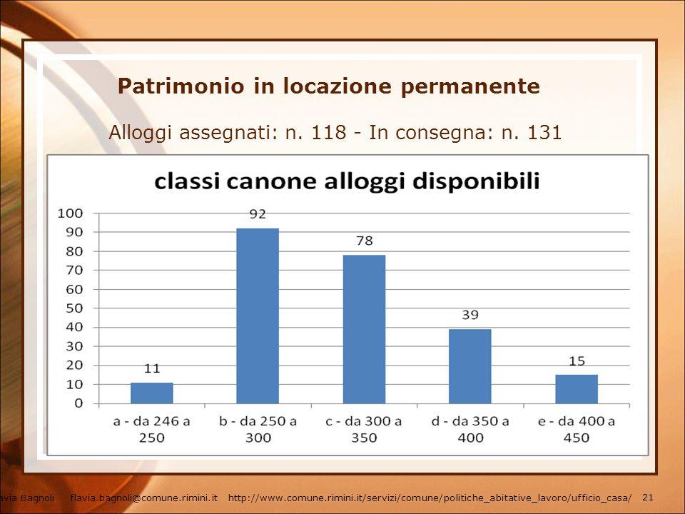 Patrimonio in locazione permanente Alloggi assegnati: n. 118 - In consegna: n. 131 Flavia Bagnoli flavia.bagnoli@comune.rimini.it http://www.comune.ri