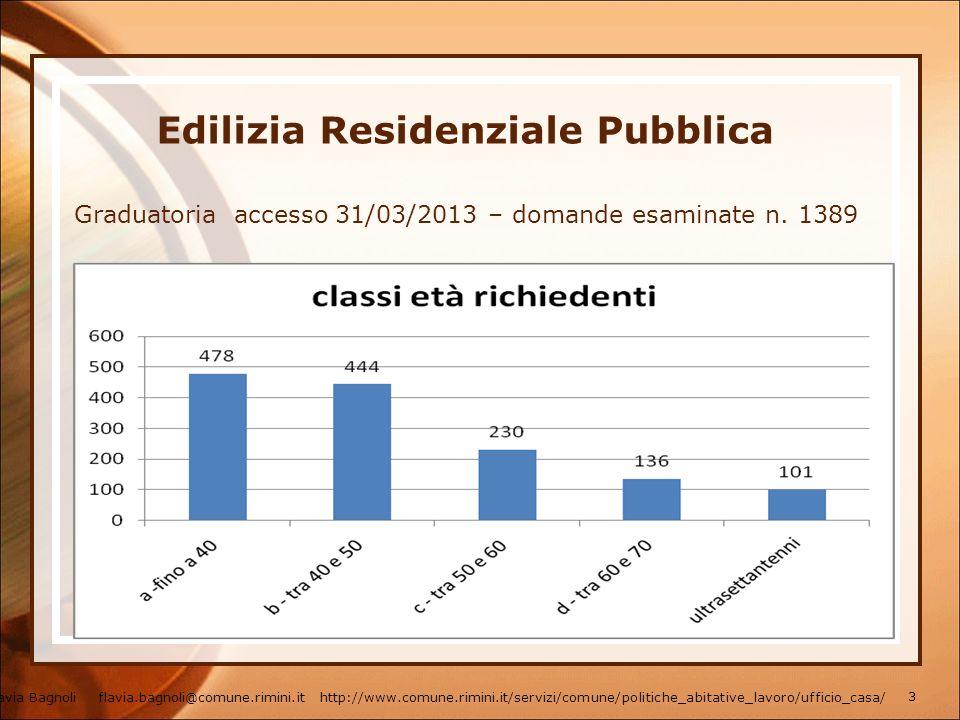 Edilizia Residenziale Pubblica Graduatoria accesso 31/03/2013 – domande esaminate n. 1389 Flavia Bagnoli flavia.bagnoli@comune.rimini.it http://www.co